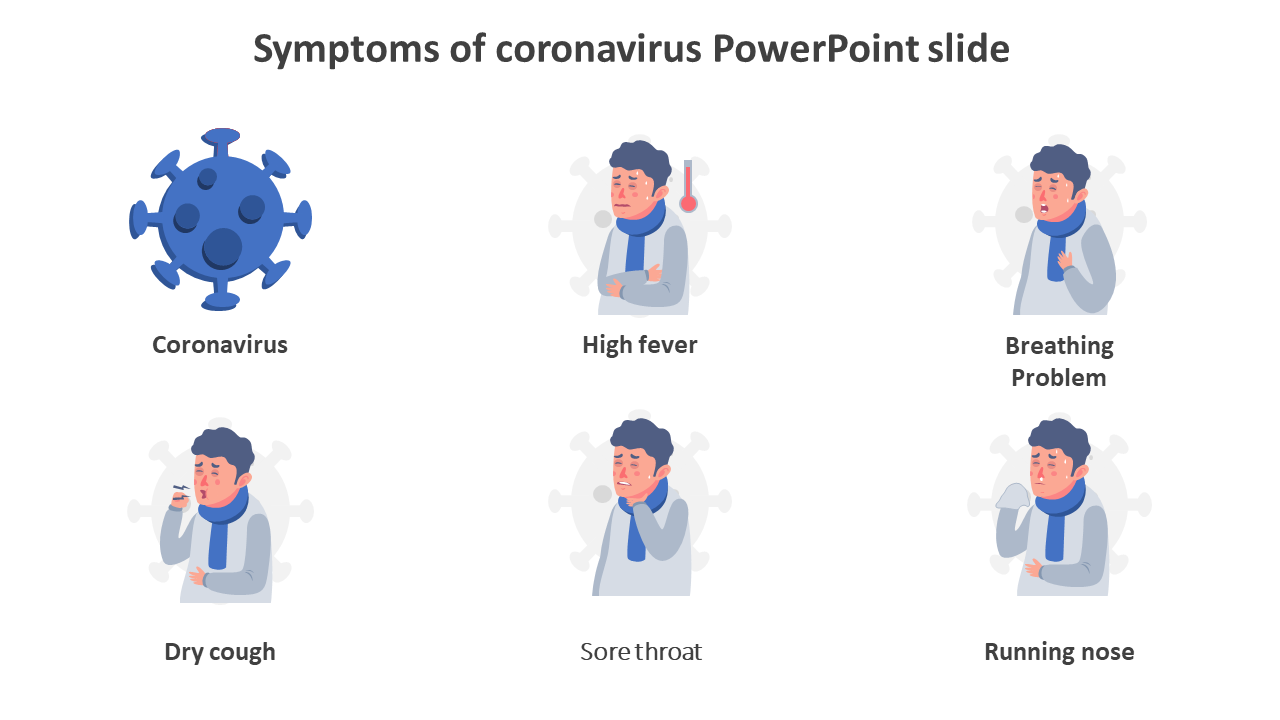 Six Symptoms Of Coronavirus PowerPoint Slide