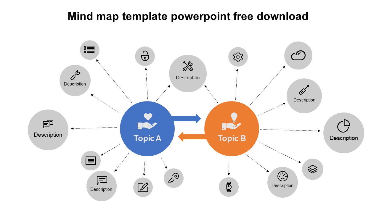 Free - Practice Mind Map Template Powerpoint Free Download