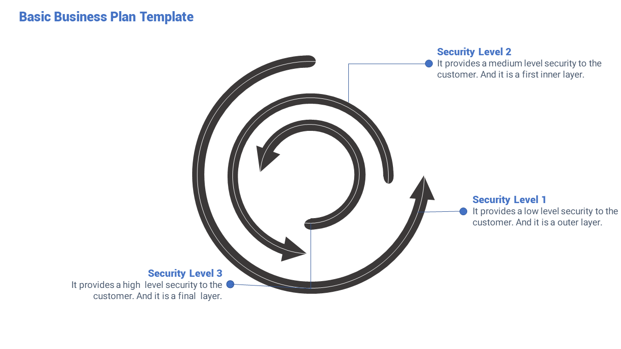 A Circular Organizational Chart Template