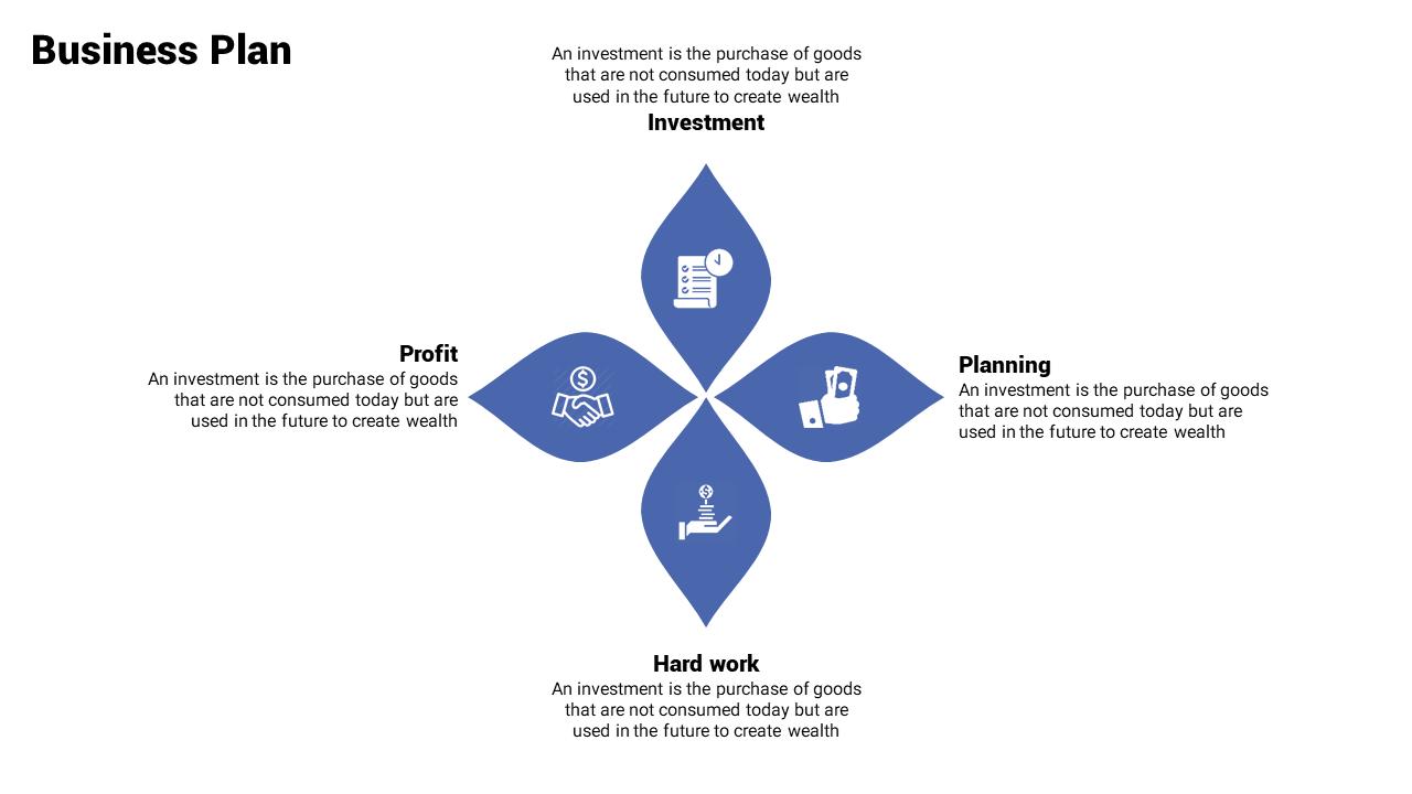 A Creative Business Plan Presentation