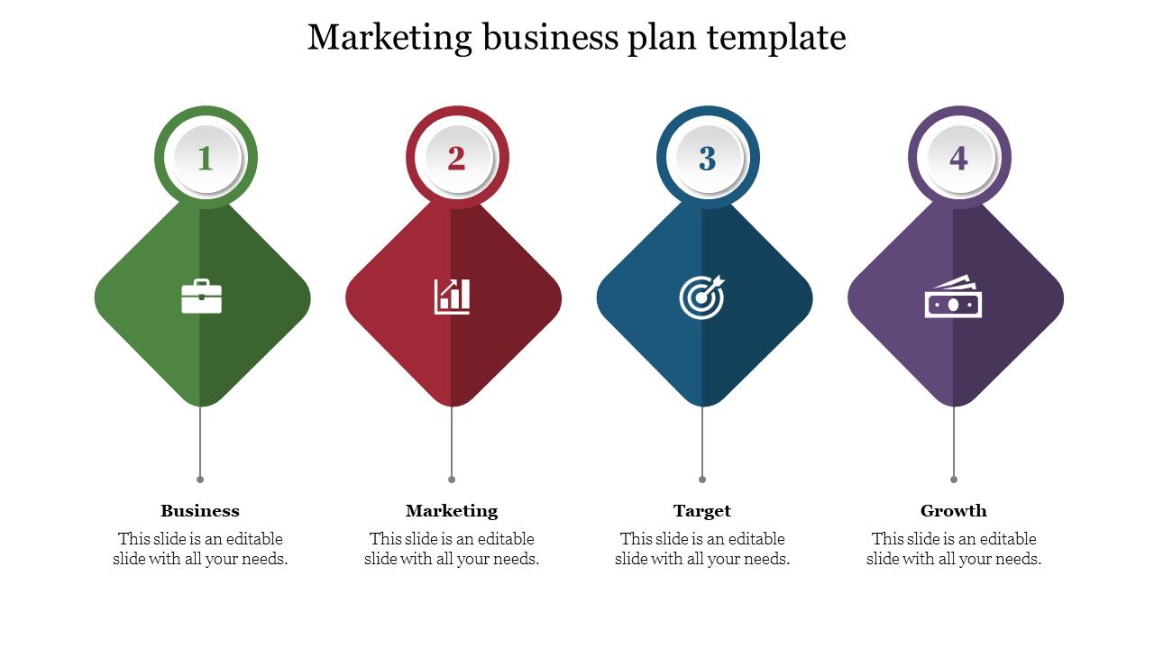 Internal Marketing Business Plan Template