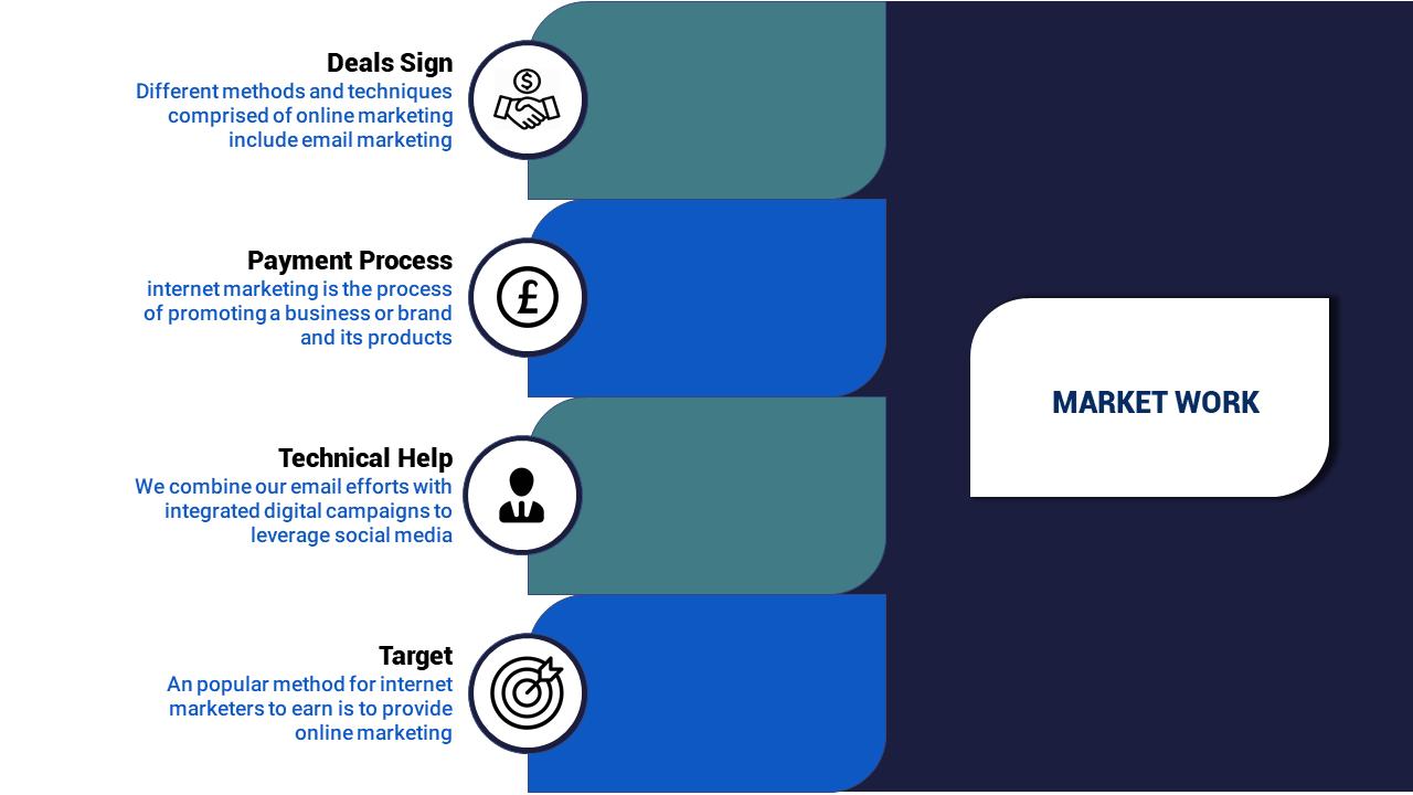 A Online Marketing Presentation