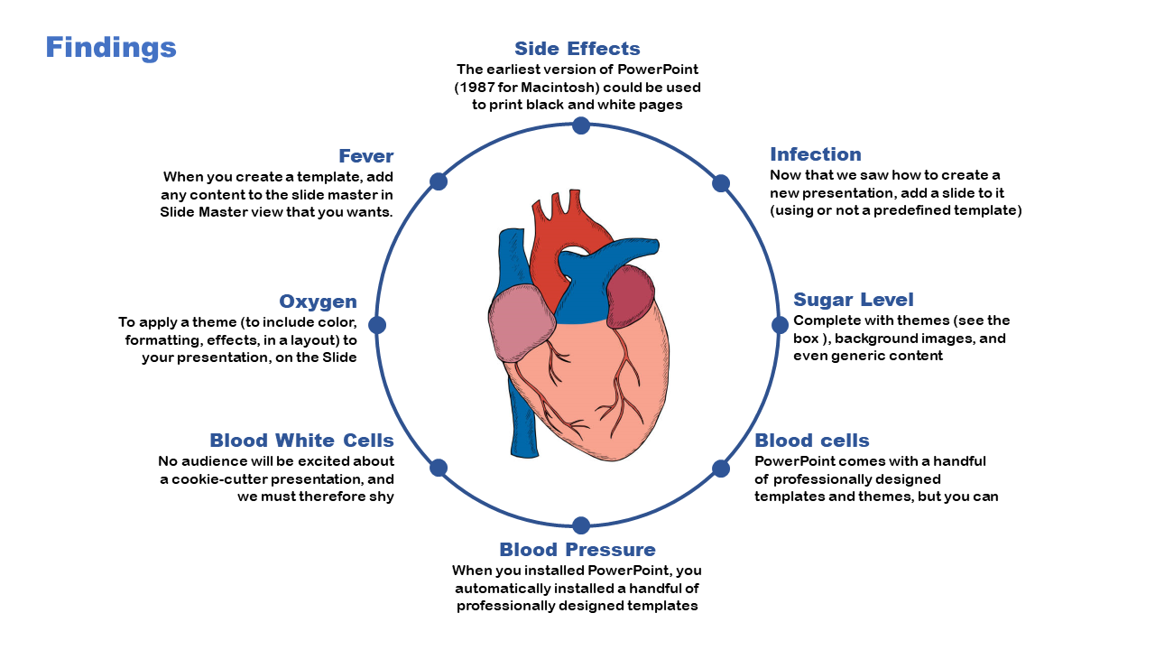 How To Make A Powerpoint For Heart Diagram - SlideEgg