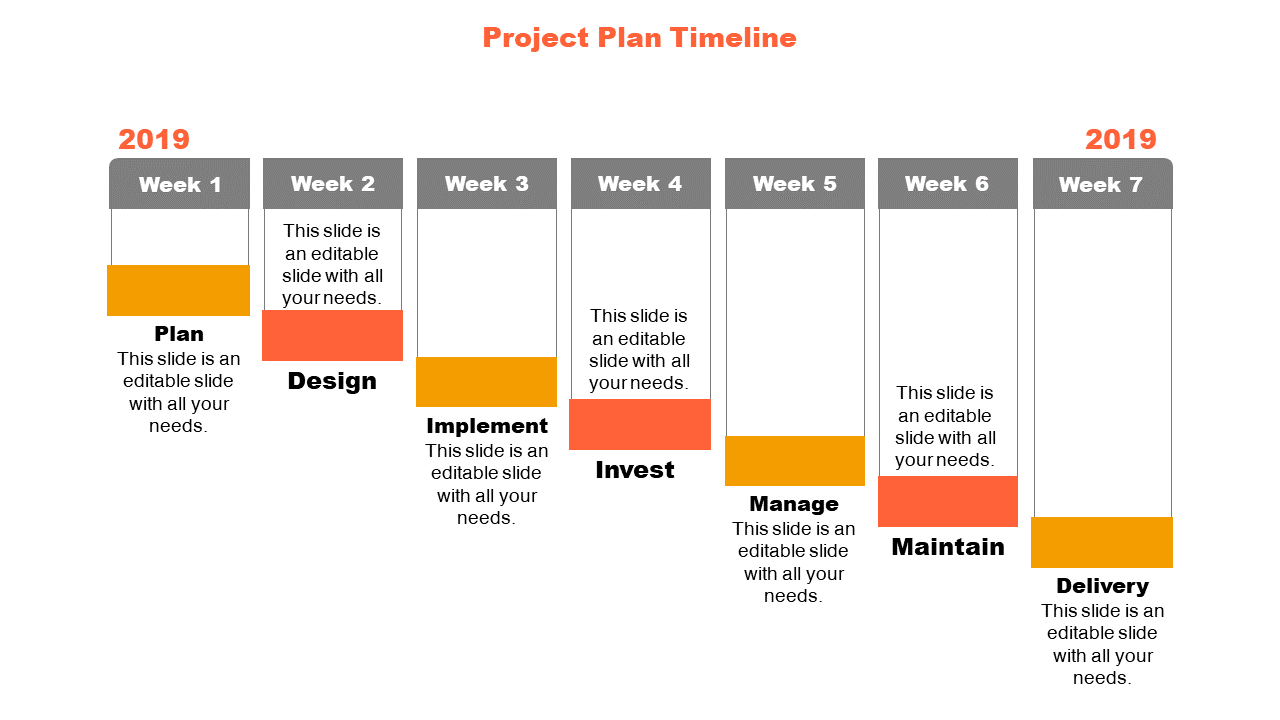 Slideegg Project Timeline Template Powerpoint Project Plan