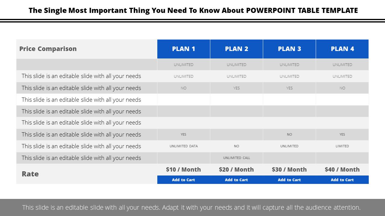 SlideEgg   branding powerpoint-Best Things About Branding