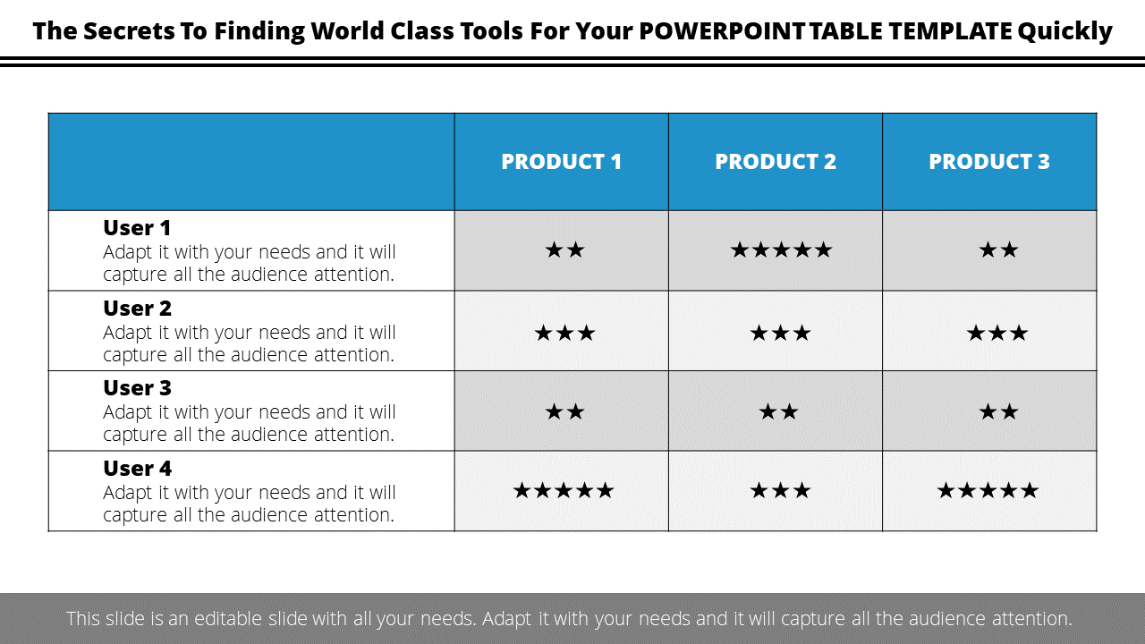 Free-powerpoint Table Template