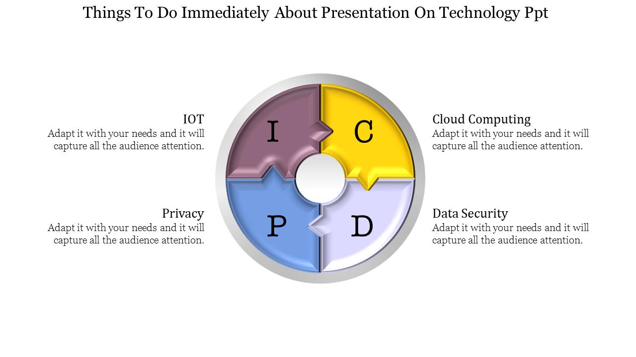 SlideEgg | presentation on technology ppt-Things To Do Immediately
