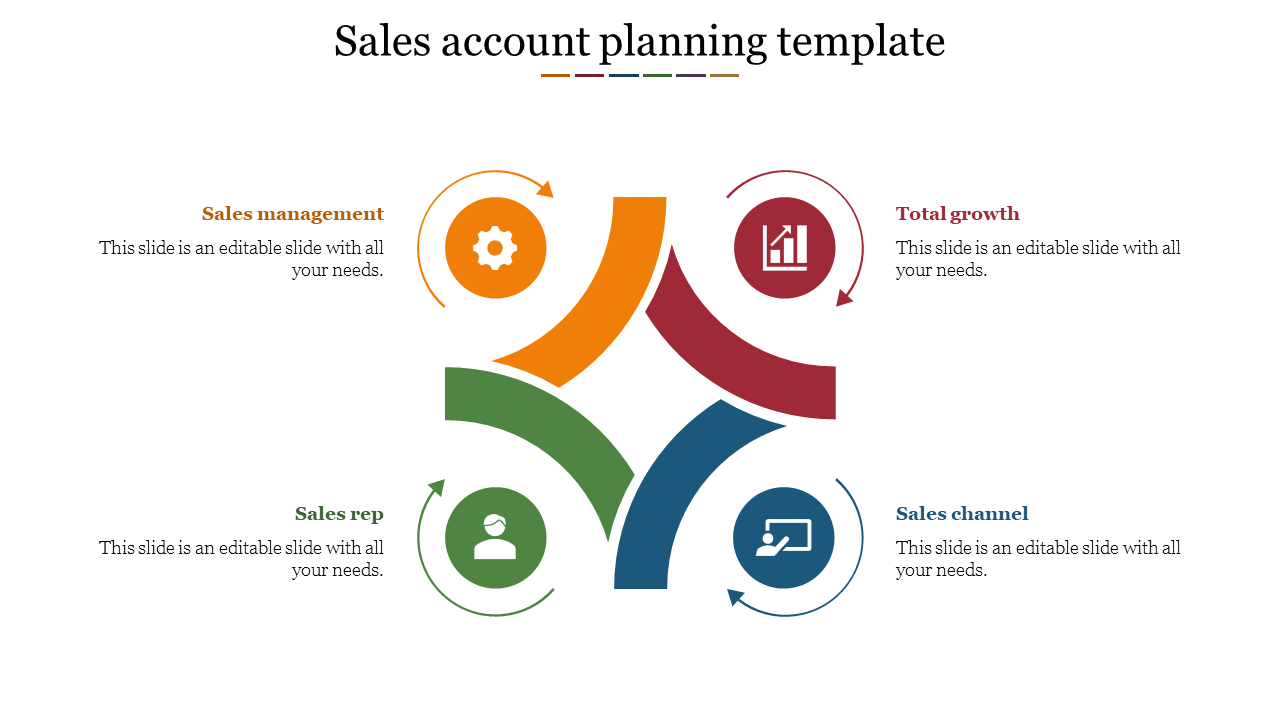 Best sales account planning templates