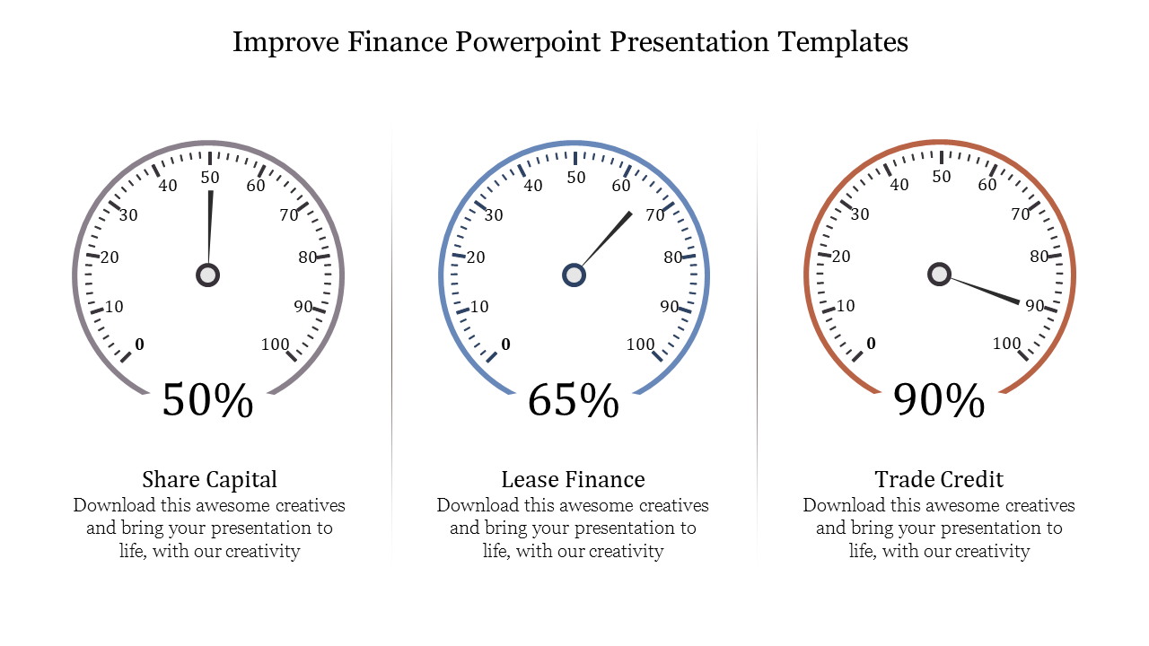 Finance Powerpoint Presentation Templa