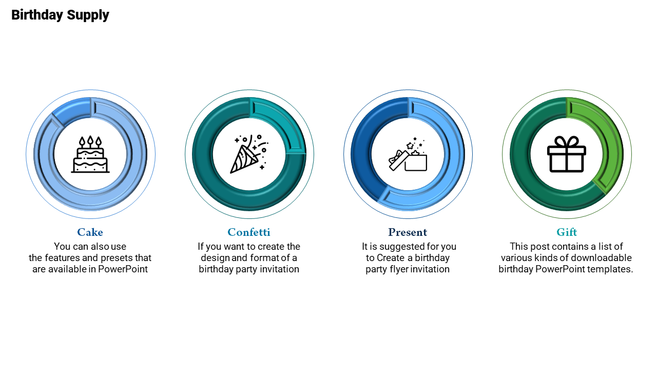 Things About A Happy Birthday Powerpoint