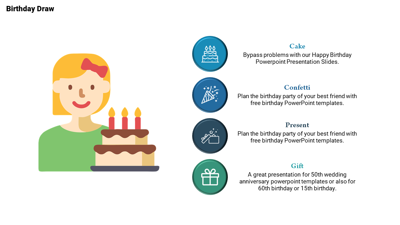 A Birthday Celebration Ppt