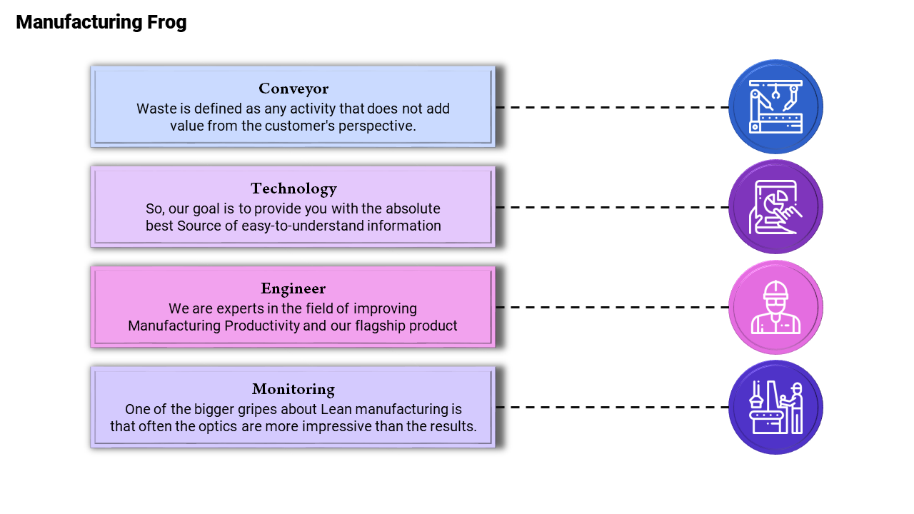 Free-A Lean Manufacturing Powerpoint Presentation - Layered Horizontal