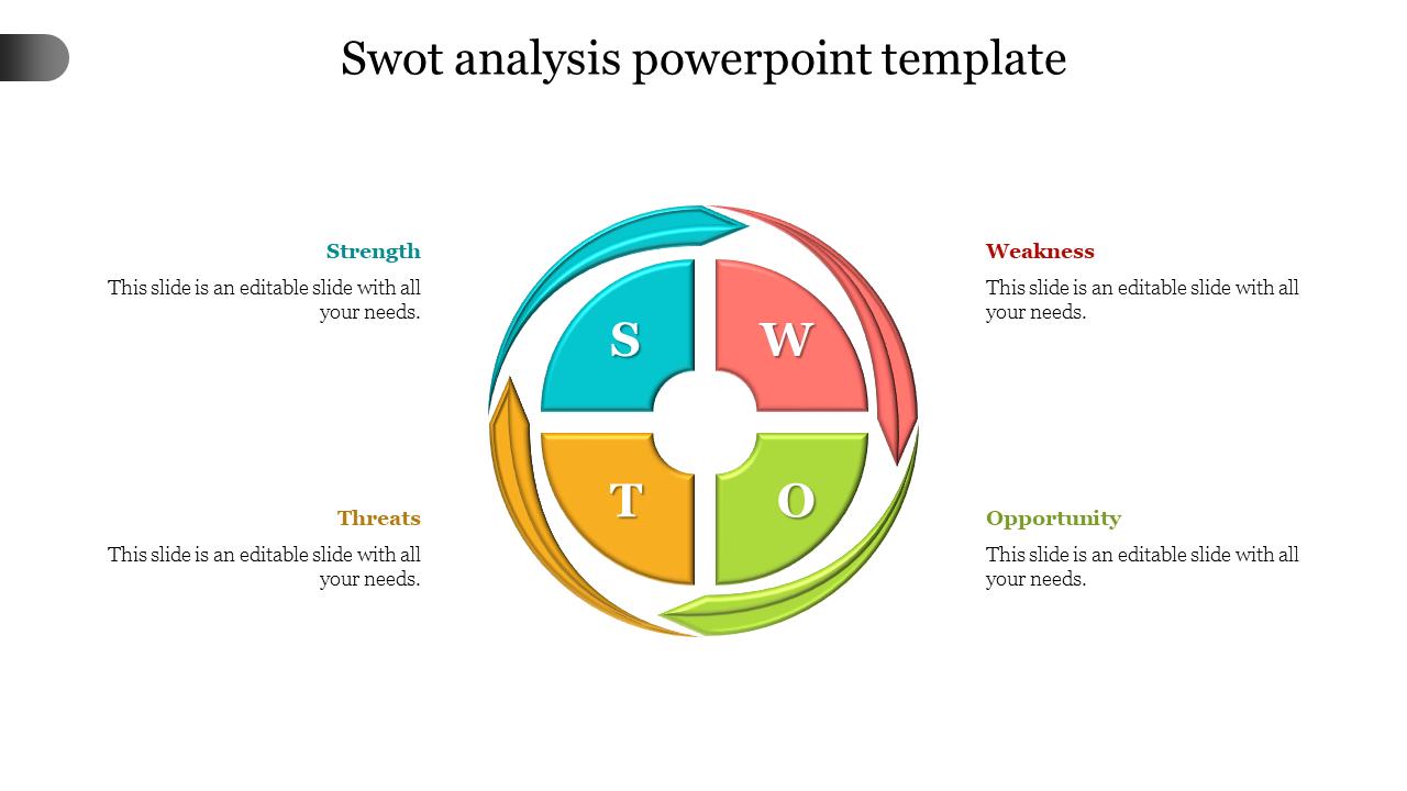 Circular Swot Analysis Powerpoint Template