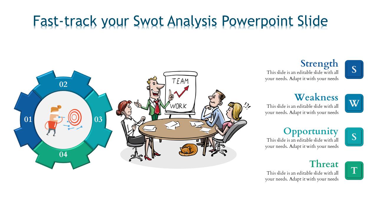 Editable SWOT Analysis Powerpoint Slide