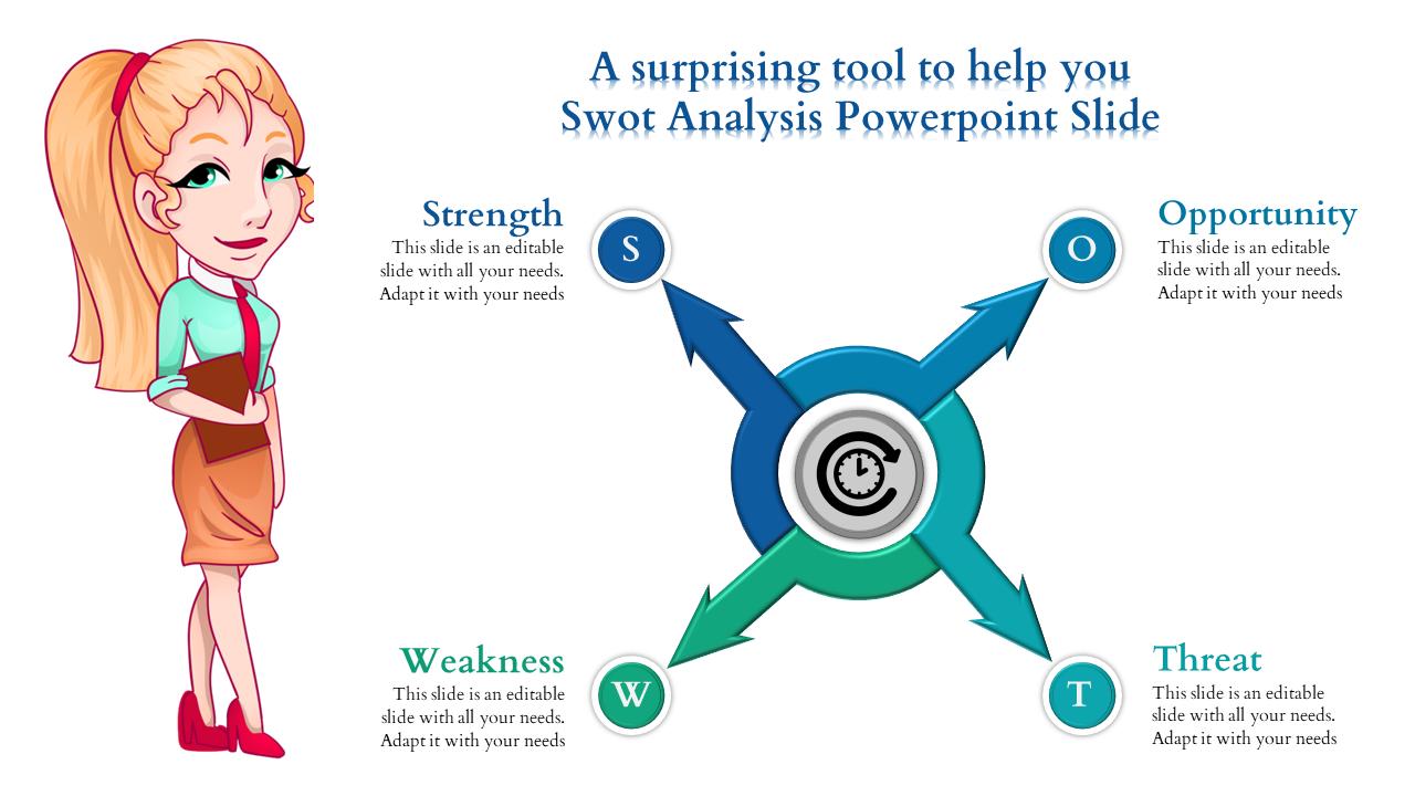 Employee SWOT Analysis Powerpoint Slide