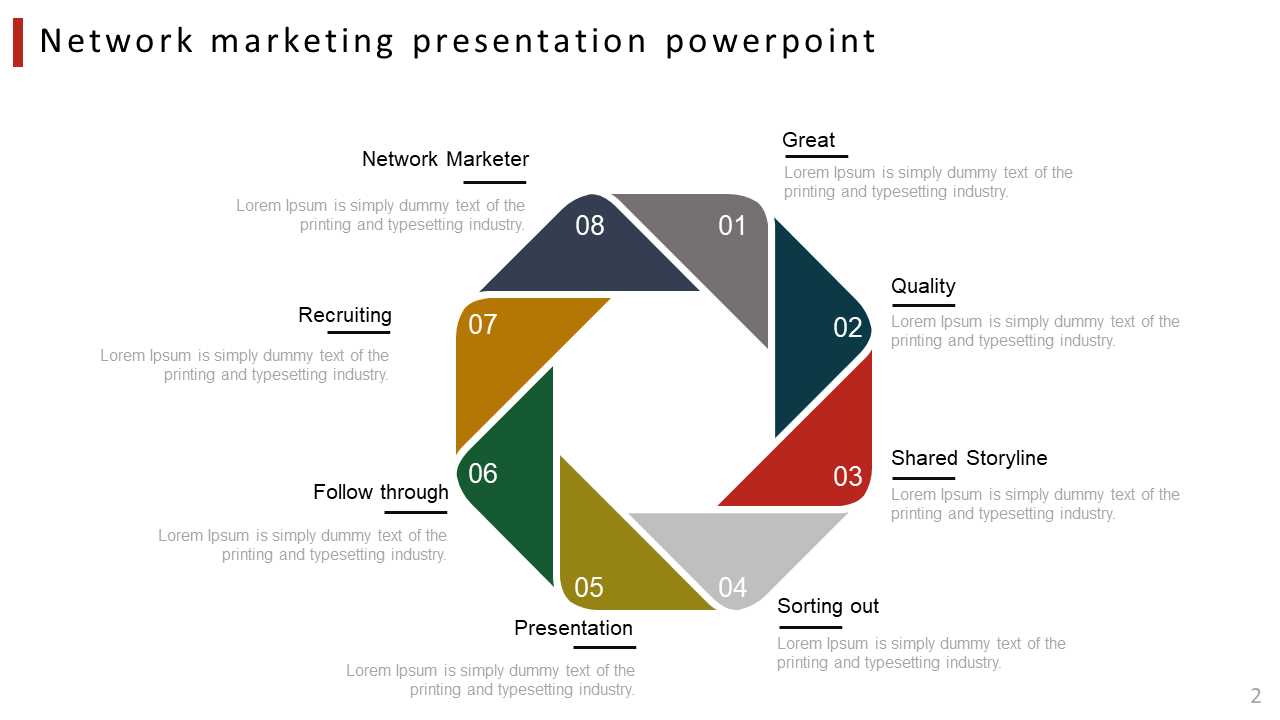 Free - Incredible Network Marketing Presentation Powerpoint