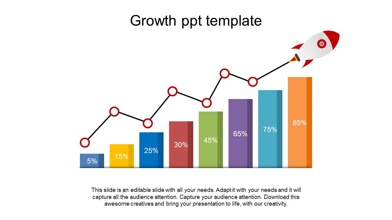 Growth PPT Template Column Chart Design