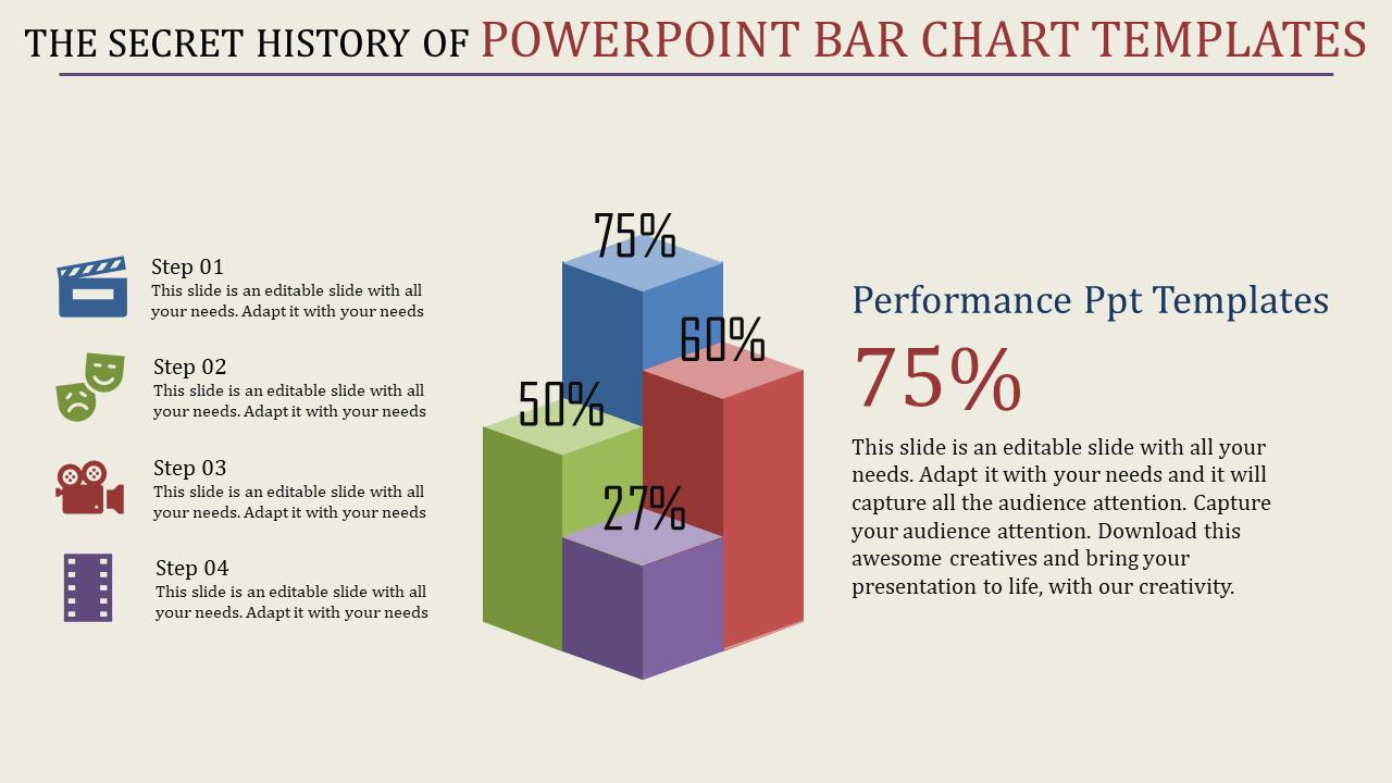 Effective Powerpoint Bar Chart Templates- SlideEgg