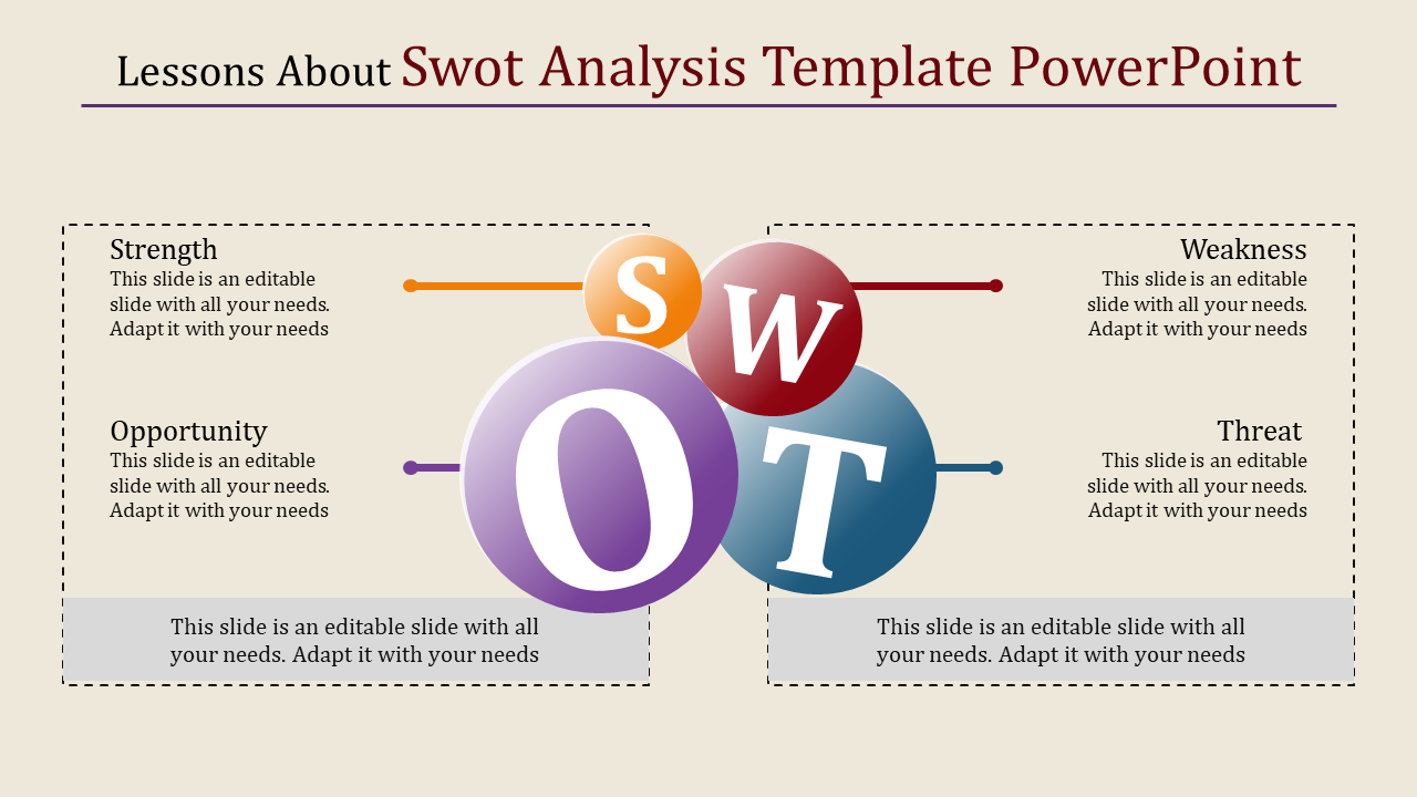 Circles Swot Analysis Template Powerpoint