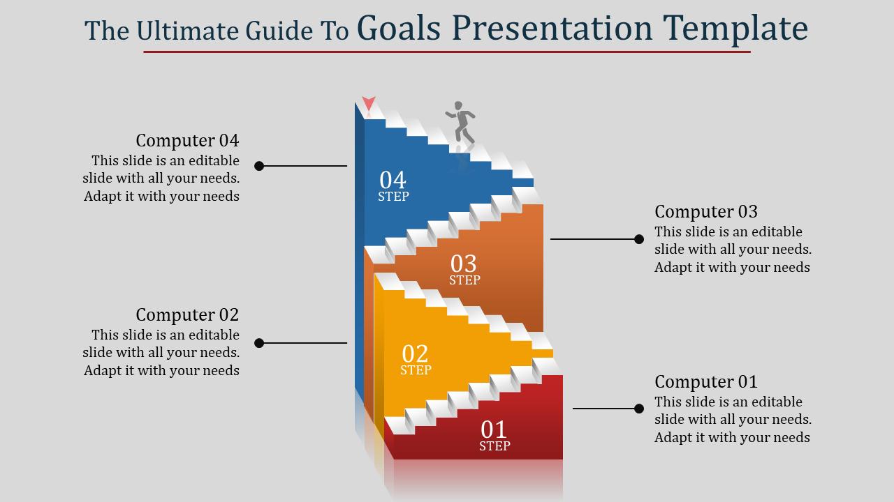 A Four Noded Goals Presentation Template