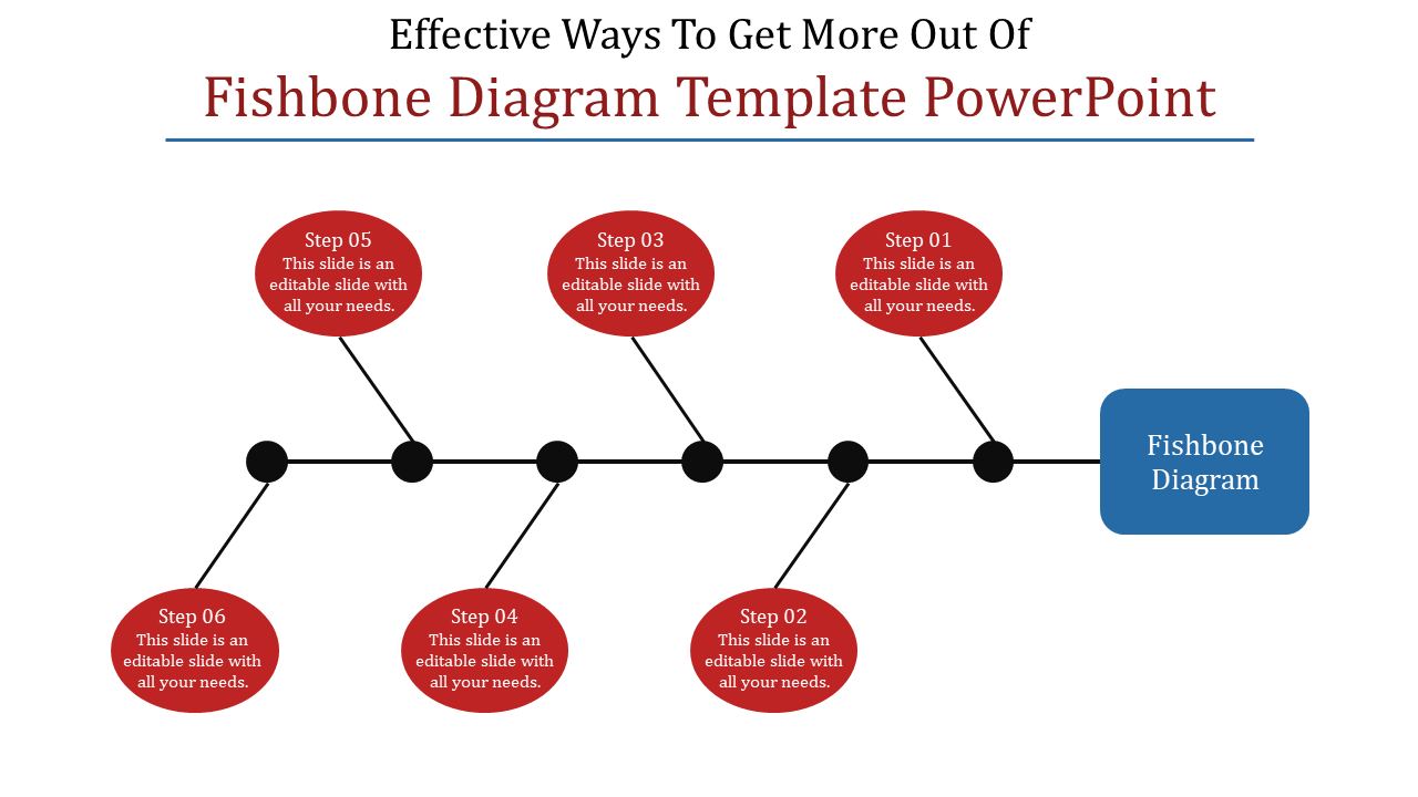 A Six Noded Fishbone Diagram Template Powerpoint