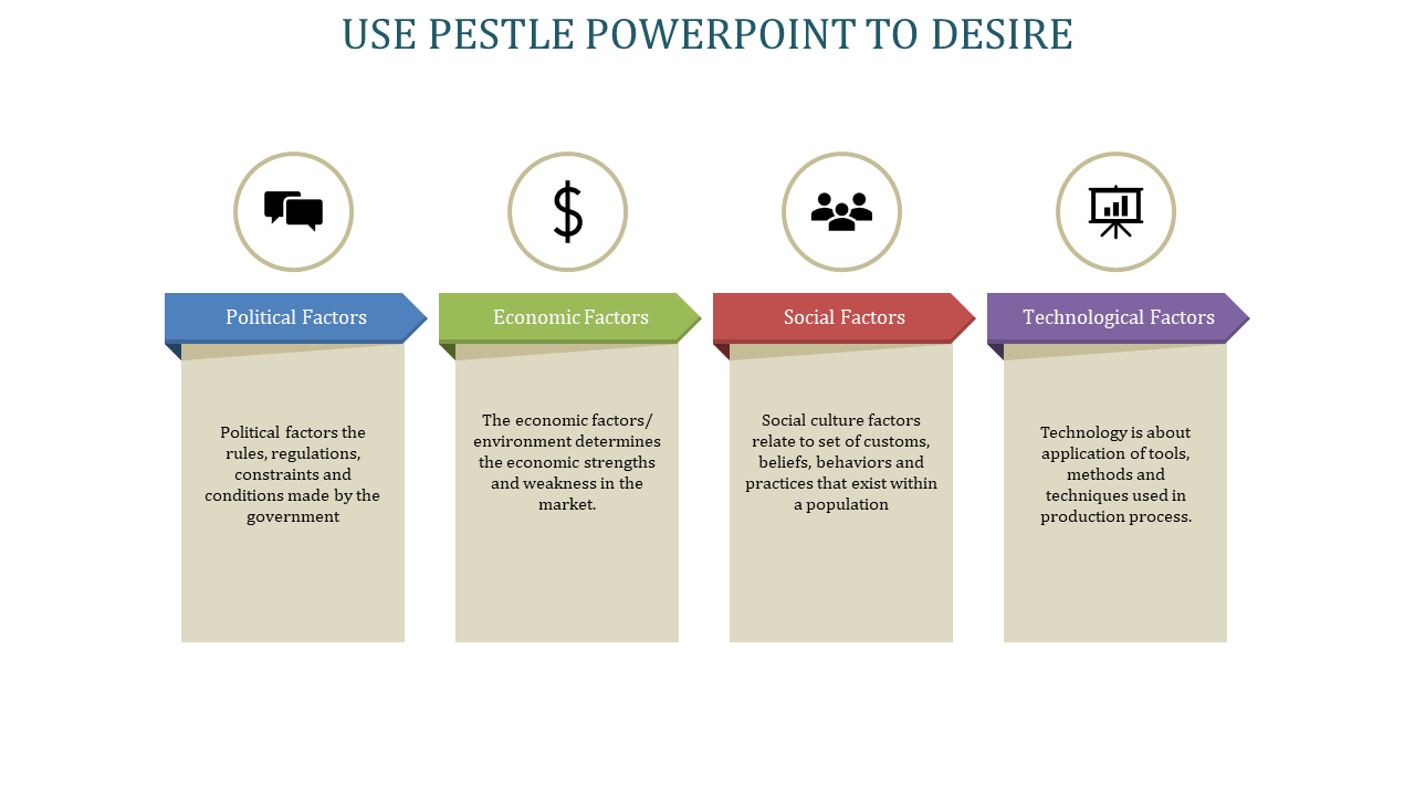 A Four Noded Pestle Powerpoint