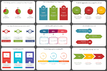 70-20-10 Approach to learning Powerpoint Templates
