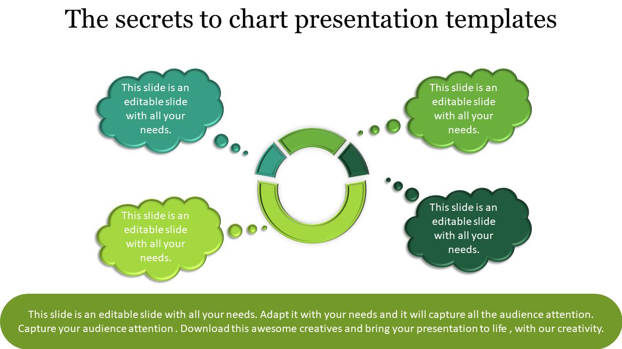 SlideEgg | pie chart template-The secrets to chart