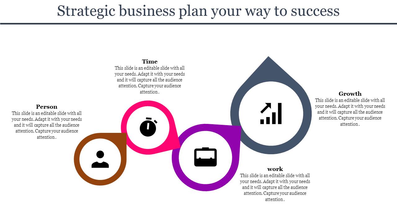 Simple Strategic Business Plan Template