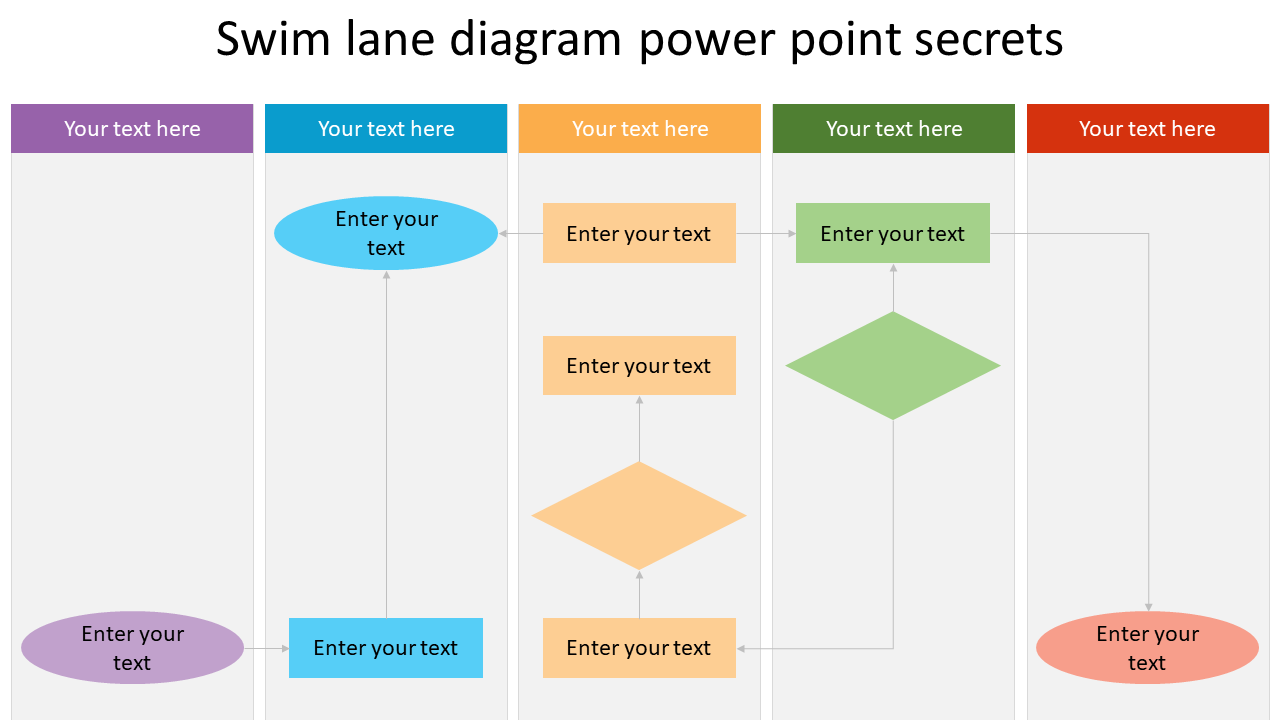 swim lane diagram powerpoint modelSlideEgg