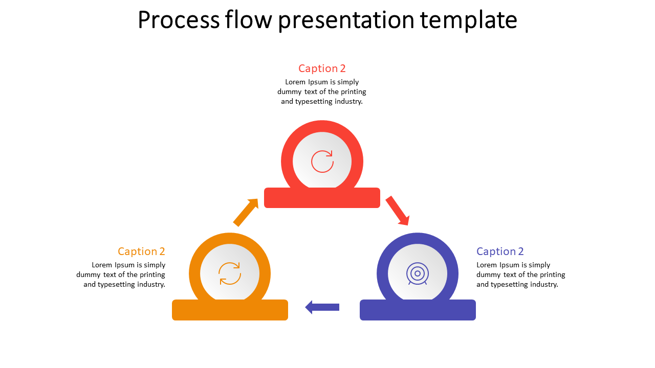 Process Flow Presentation Template - 3 Stages