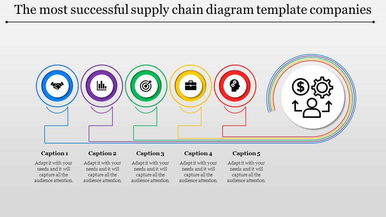 SlideEgg   supply chain diagram template-The most successful