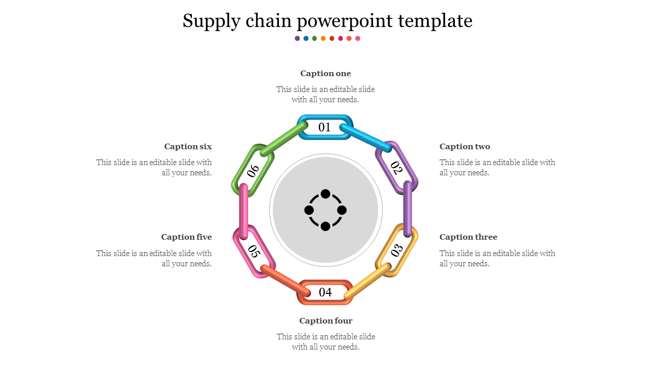 Circular model supply chain powerpoint template