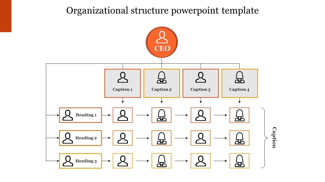 Organizational Structure Powerpoint Template Slideegg