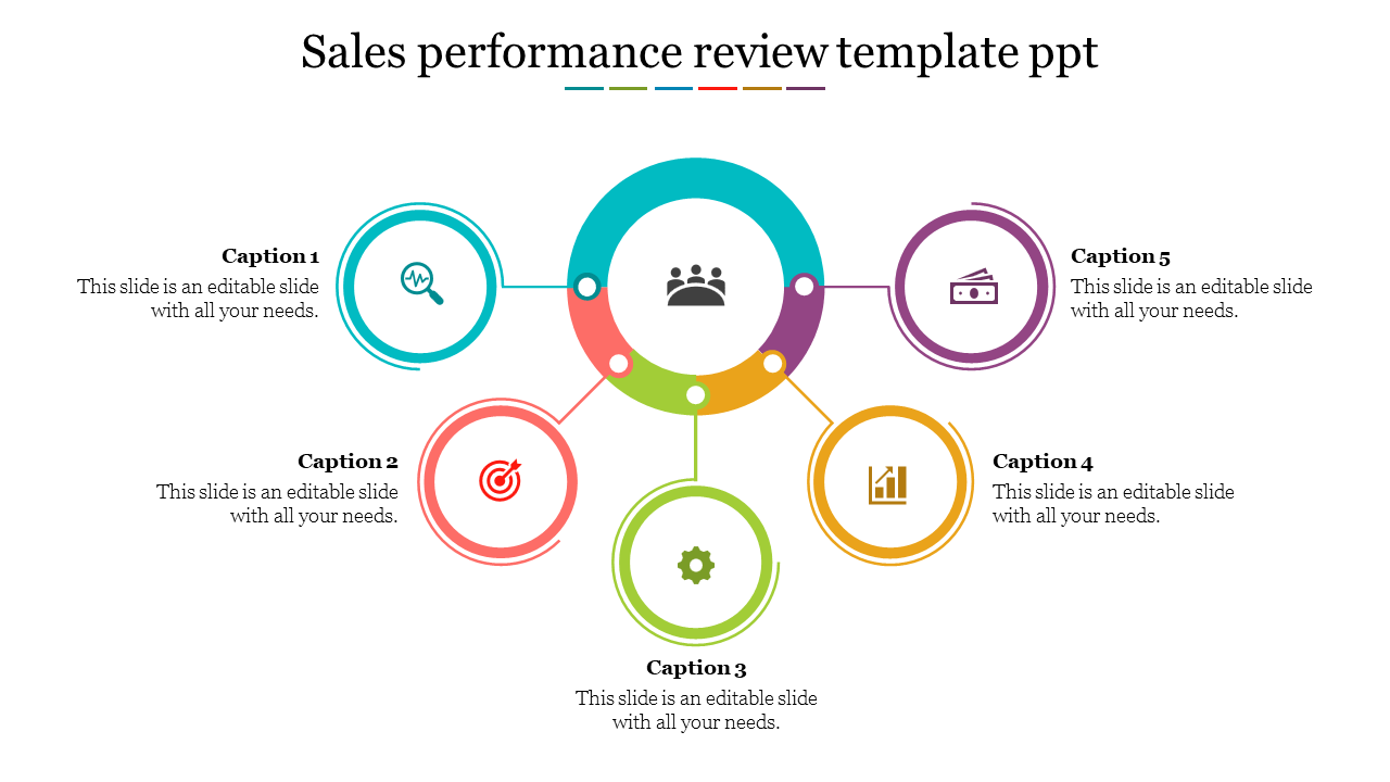 Best sales performance review template Powerpoint