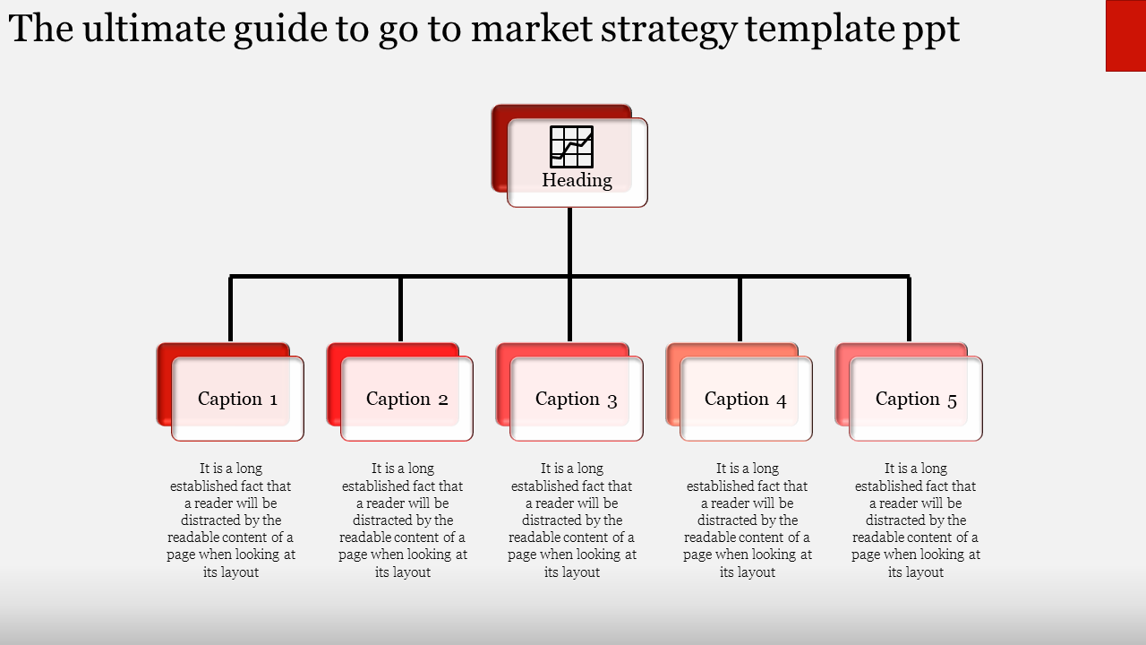 Go To Market Strategy Template PPT-Organization Model