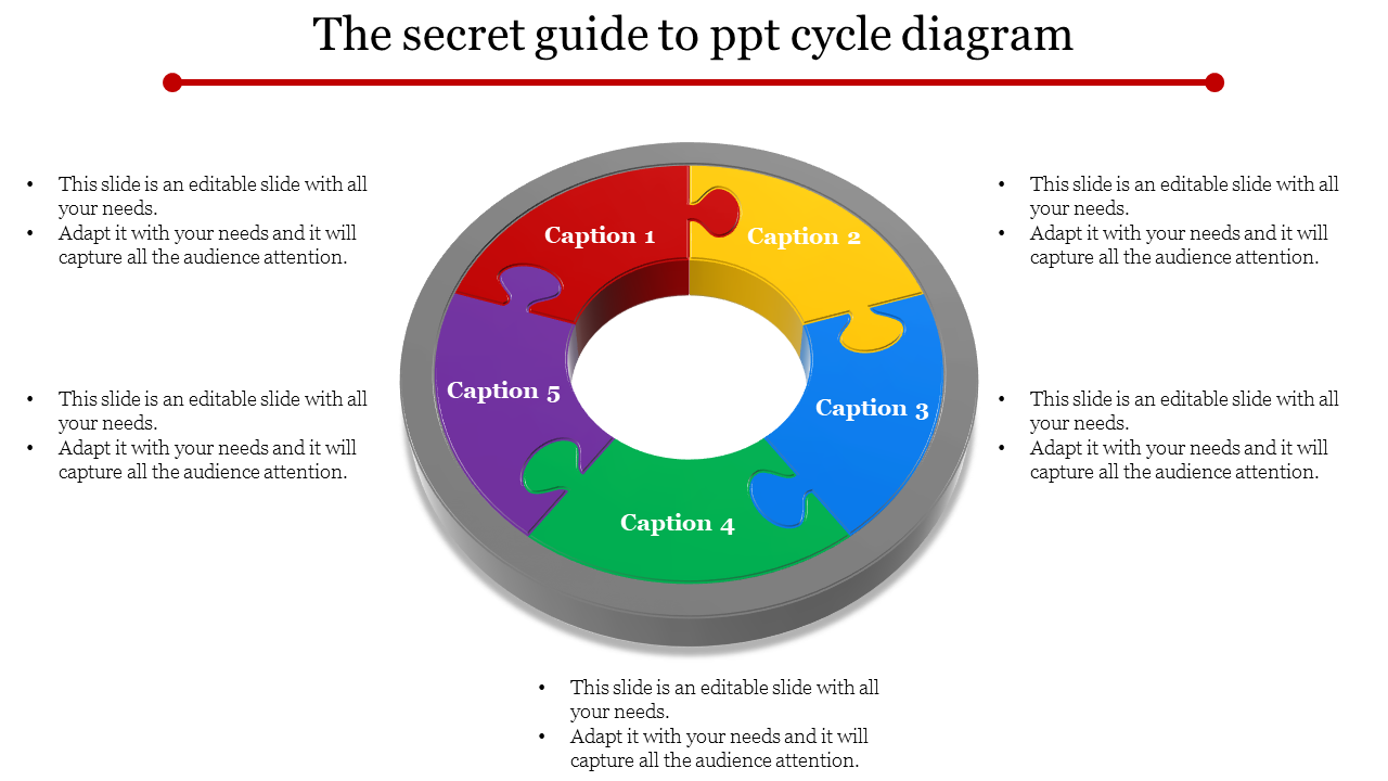 ppt cycle diagram