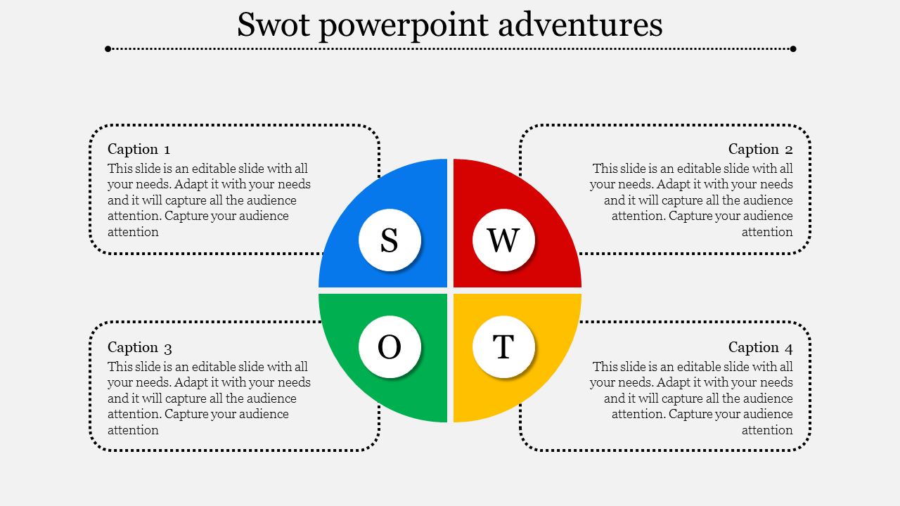 Procedural SWOT Powerpoint