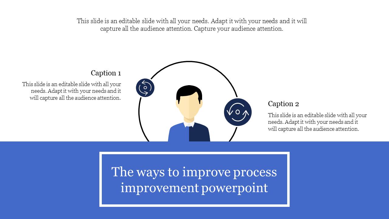 Process Improvement Powerpoint
