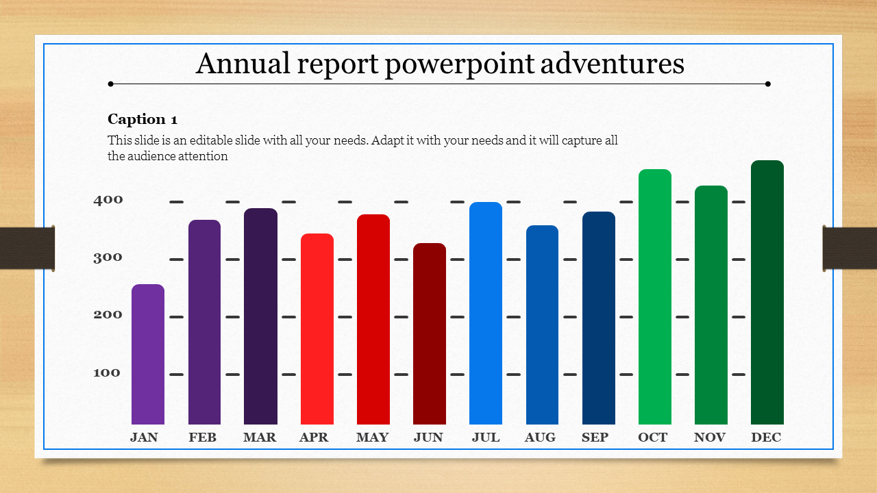 Chart Model Annual Report PPT