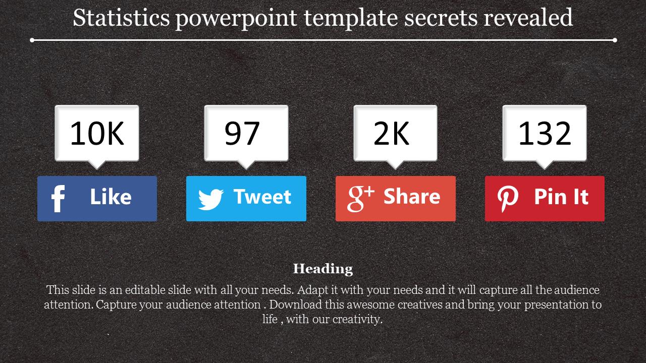 Social Media Statistics Powerpoint Template