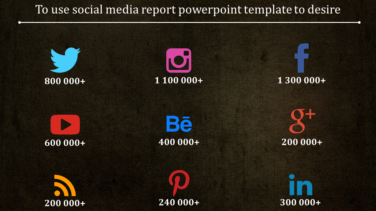 Social Media Report Powerpoint Templat - Coloured Icons