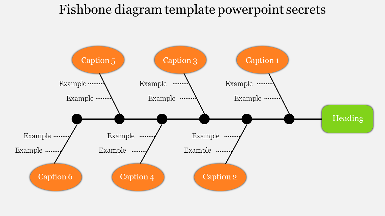 Fishbone Diagram Powerpoint Template Six Points Slideegg