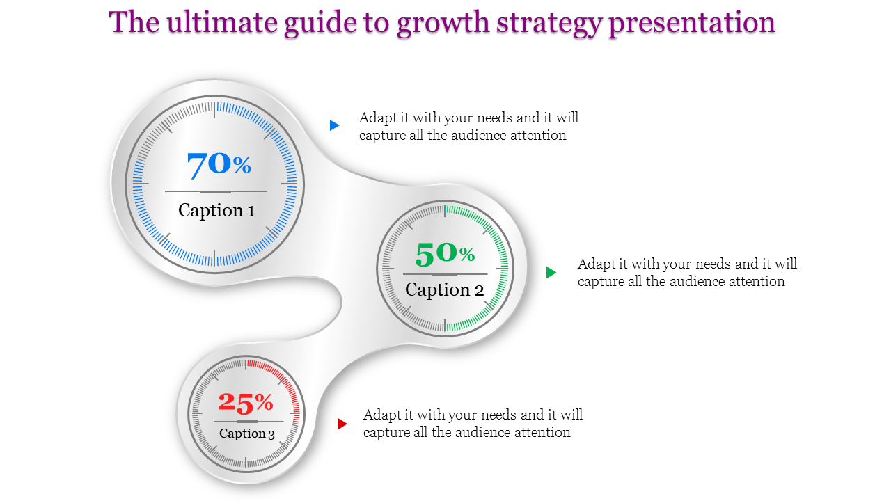 growth strategy presentation