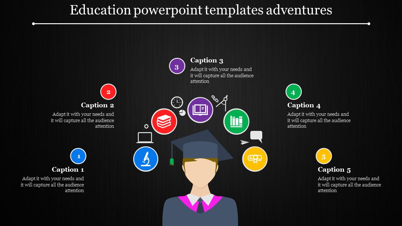 Excellent Education Powerpoint Templates