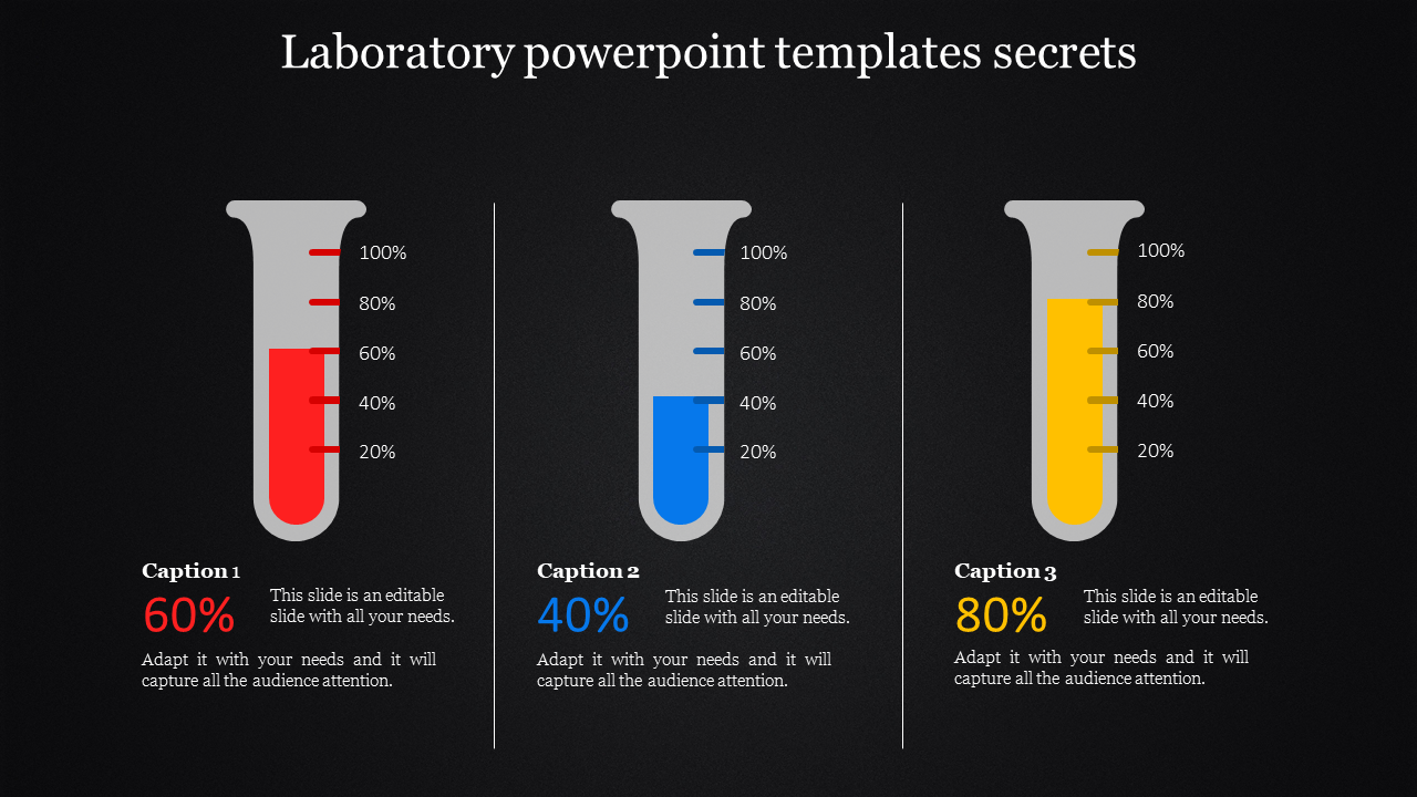 Laboratory powerpoint templates-Medical