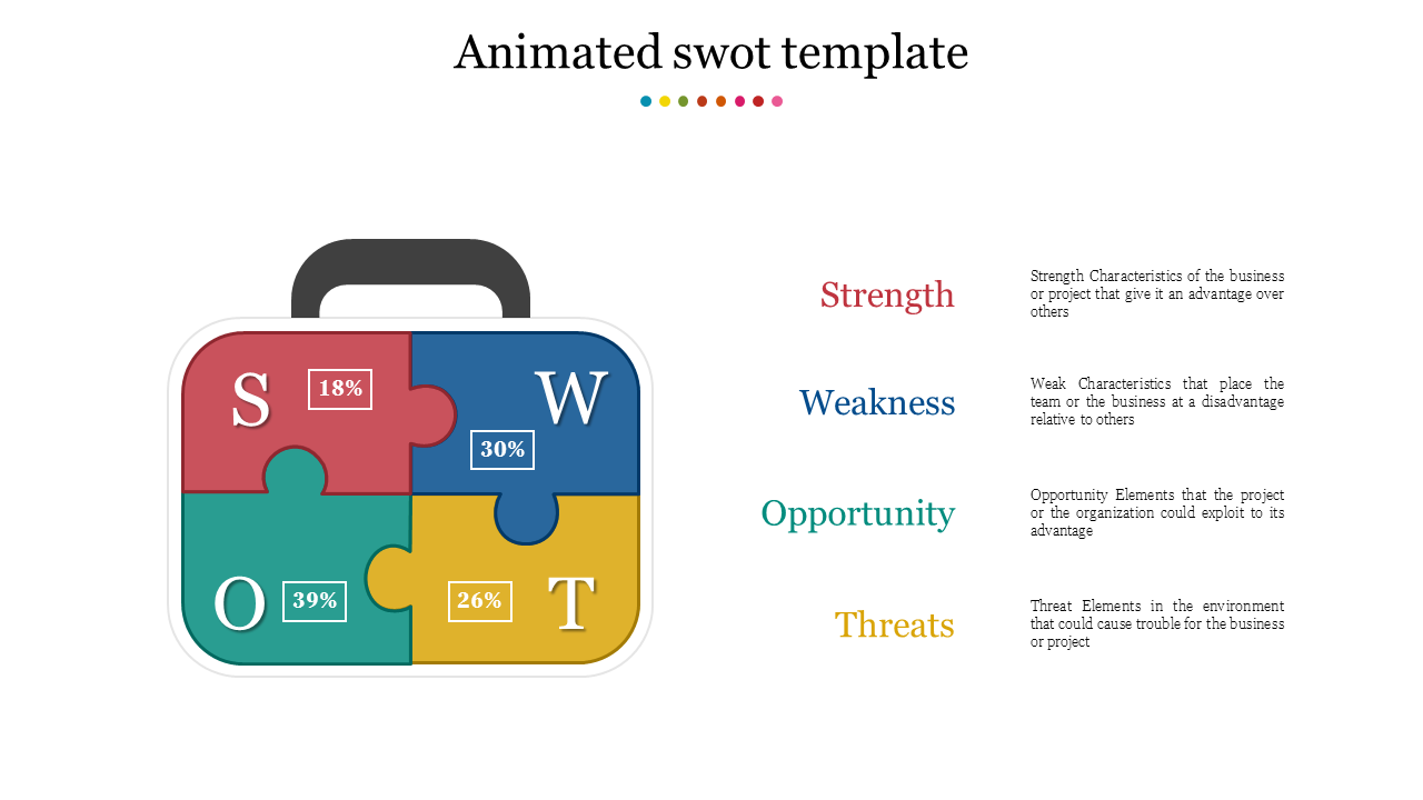 Animated SWOT Template With Puzzle Model