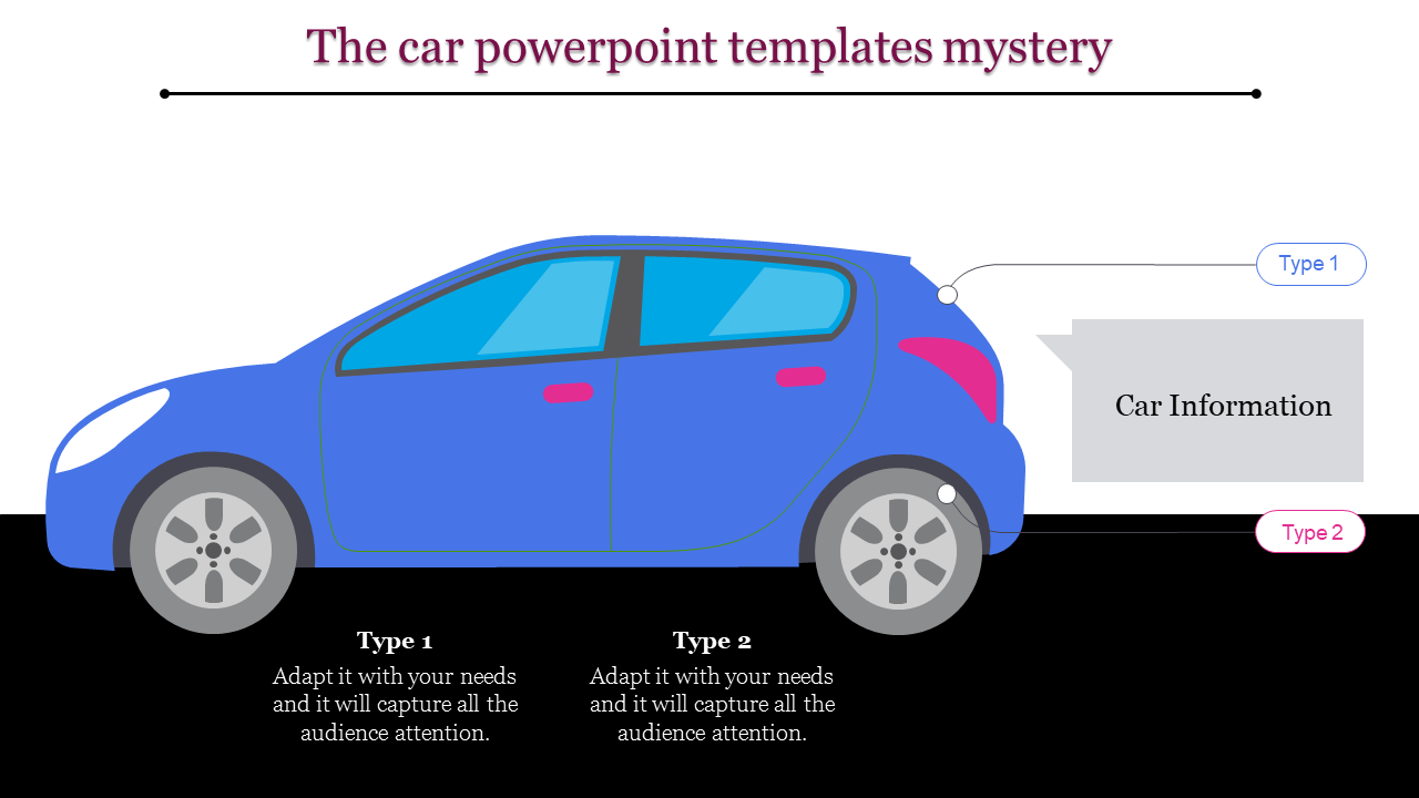 Car Powerpoint Templates For Sales