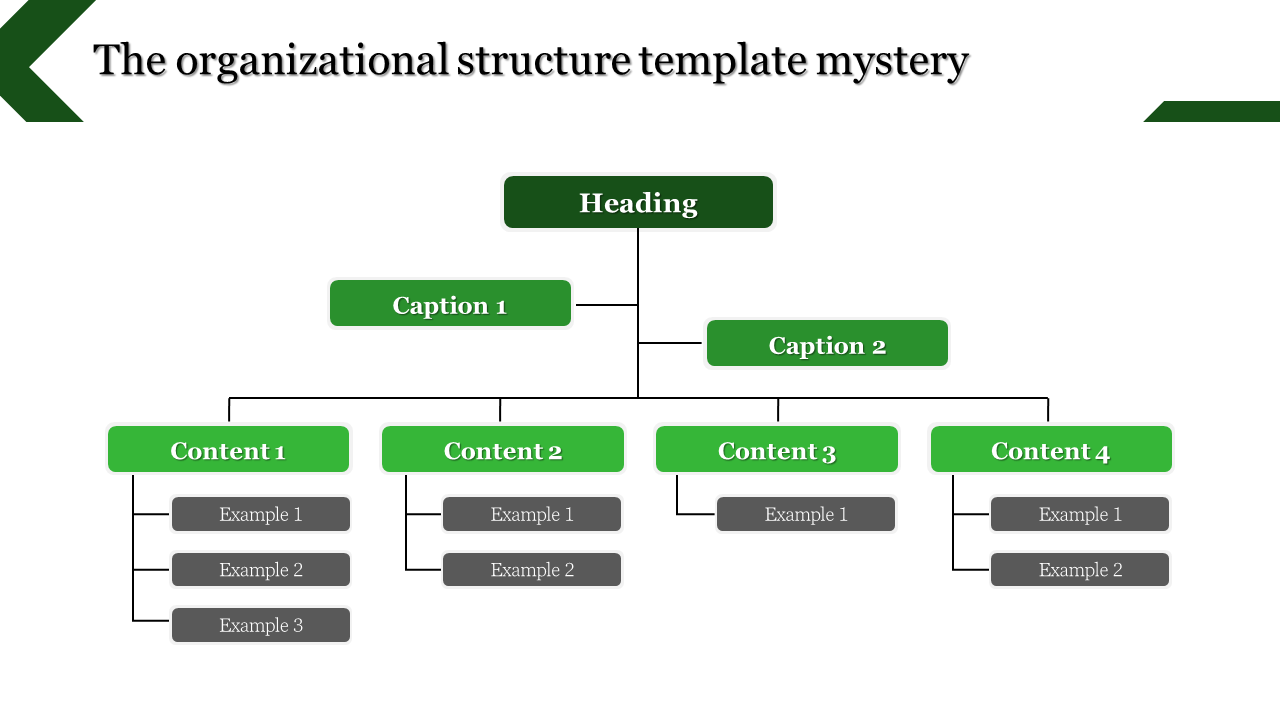 organizational structure template - top to bottom