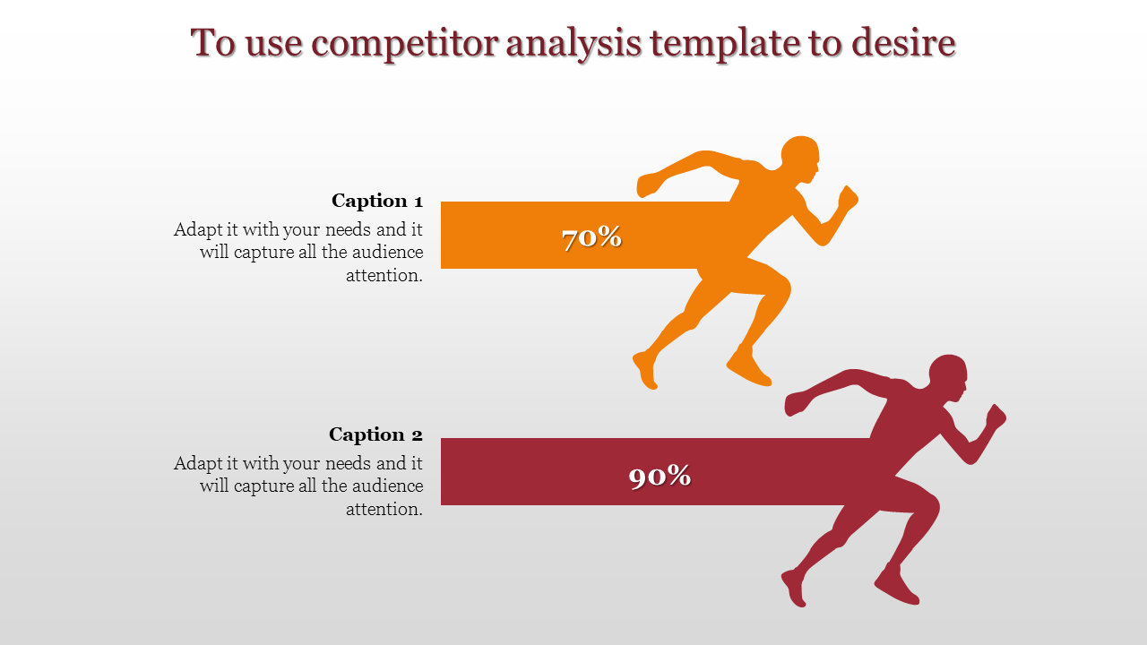A two noded competitor analysis template